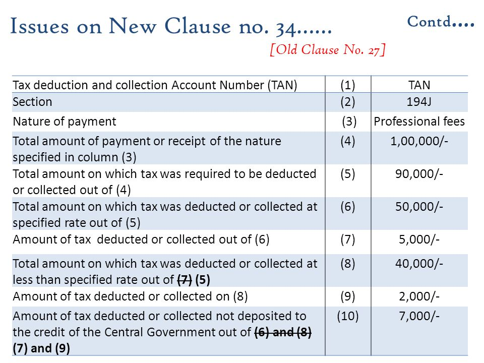 Issues on New Clause no. 34…… [Old Clause No. 27]